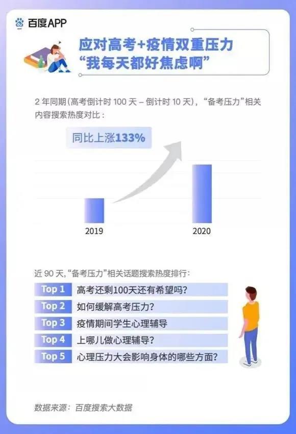 2020高考填报志愿选什么专业好?互联网行业占大头!