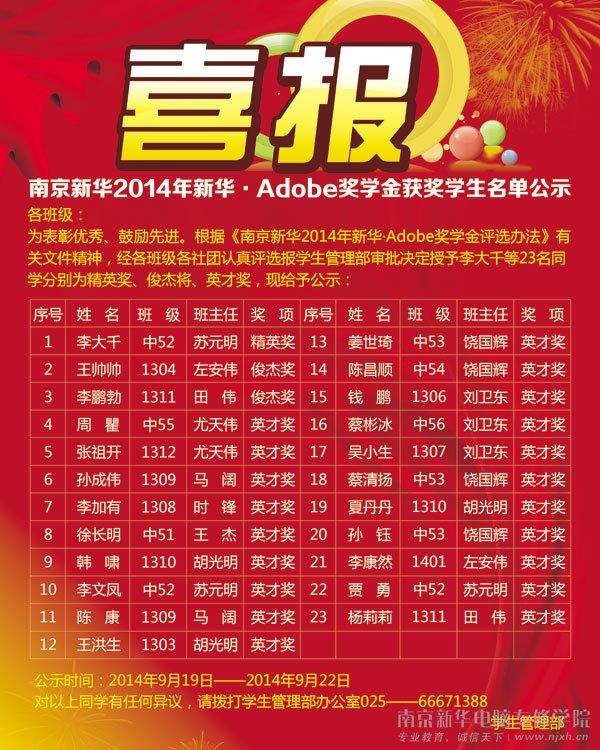 【喜报】南京新华2014年度adobe奖学金获奖名单公示通知