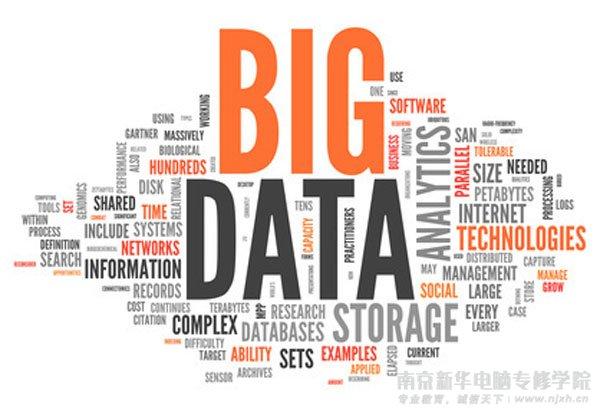 """""""大数据""""是由数量巨大"""